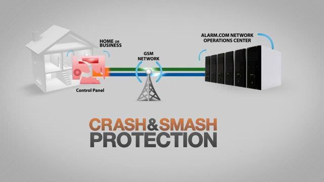How Smash and Grab security prevention works example