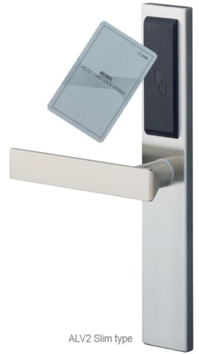 Keycard security entry locks