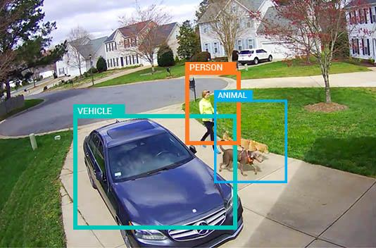 Real-time video home monitoring